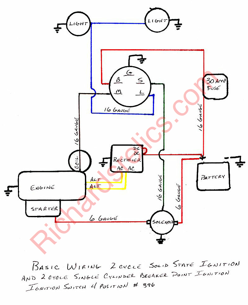 Basic Ignition Switch Wiring Diagram on tractor wiring diagrams